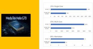 TECNO MOBILE Comparatif Tecno Spark 7P vs Spark 5 Pro