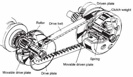 Scooter Maintenance tips and troubleshooting