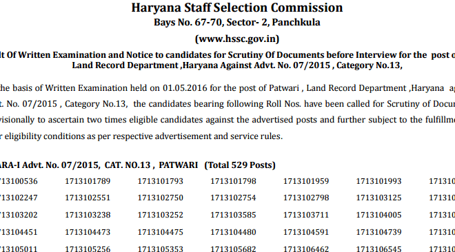 HSSC Patwari written exam results