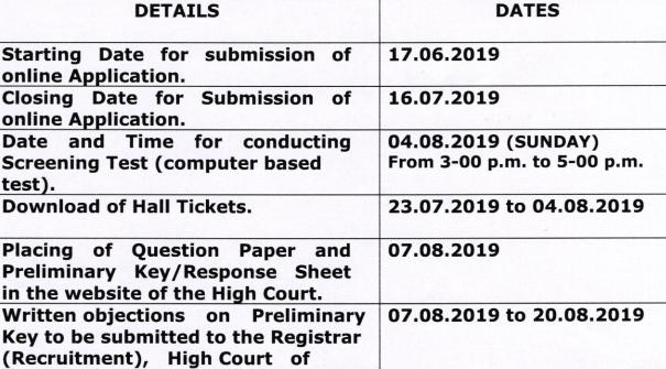 Hyderabad High Court Recruitment 2019