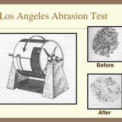 Project Impact Diagram 1972 Chevrolet Truck Wiring Los Angeles Abrasion Test Procedure, Apparatus, Significance & Principle Of The
