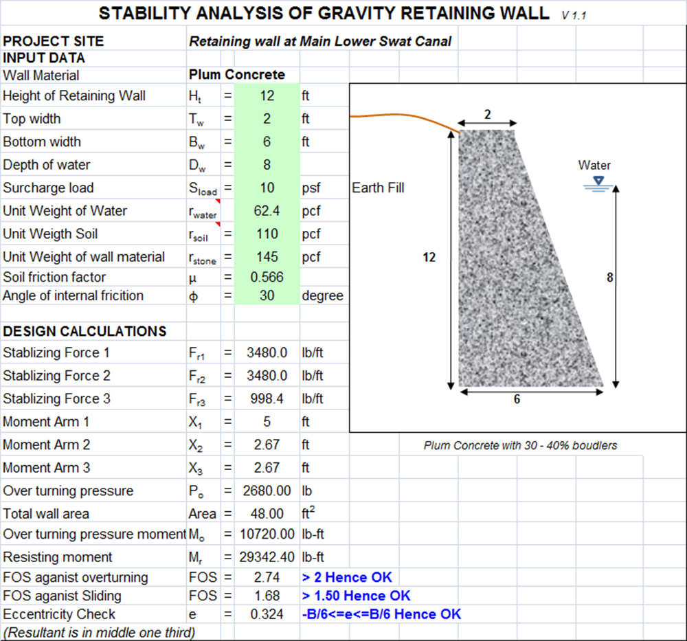 Design of Gravity Retaining Walls in Excel - Sloped and Stepped