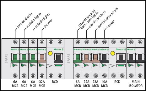 uk domestic house wiring diagram subwoofer difference in electrics between & ireland - boards.ie