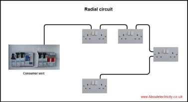 mcb wiring diagram volvo mehrauli new delhi electrical link http www aboutelectricity co uk articles php article id 32