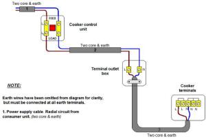 Electric Cooker Wiring Diagram  Somurich