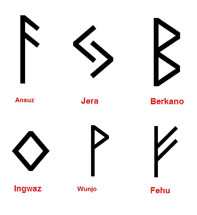 Ejemplos De Tatuajes De Runas Vikingas