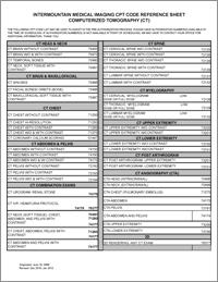 Provider Forms: MRI, Lumbar Puncture, Idaho