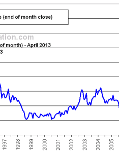 Wheat nominal chart end of month april also vs inflation about rh aboutinflation