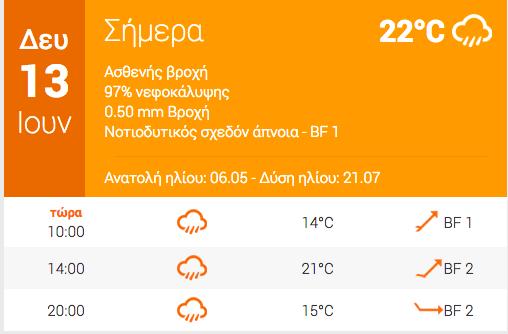 kairos_deytera