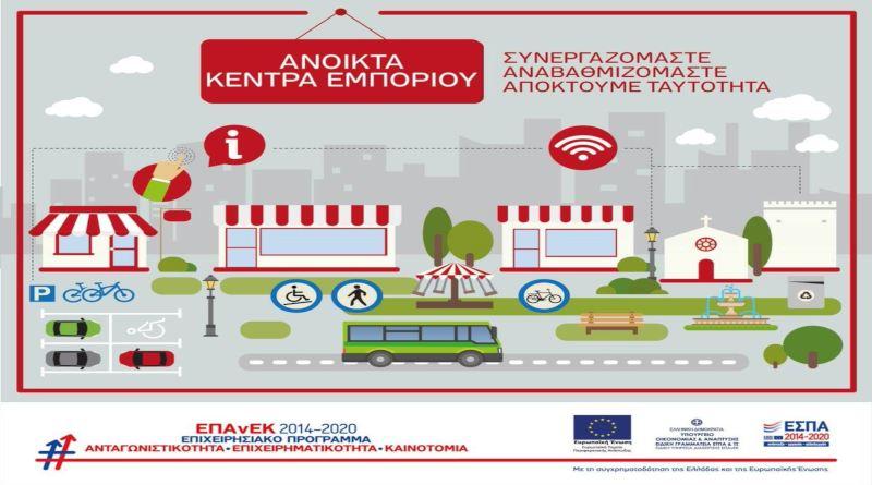 Αυτά είναι τα 56 «Ανοικτά Κέντρα Εμπορίου» που εγκρίθηκαν – Από το Νομό Καστοριάς πρόταση είχε καταθέσει μόνο ο Δήμος Άργους Ορεστικού
