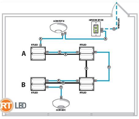 EE105: Lighting Control System Design, Part 4: Design