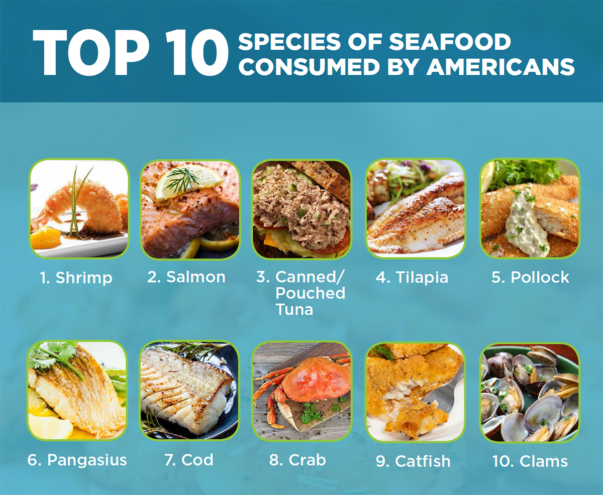 The Pregnancy Seafood Guide: What to Eat for a Healthy ...