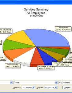 Services summary chart in appointment scheduling software also affordable online requests rh abs usa