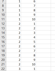 Thus this results in  total of rows the dataset you can get data here waffle chart   also tableau absentdata rh