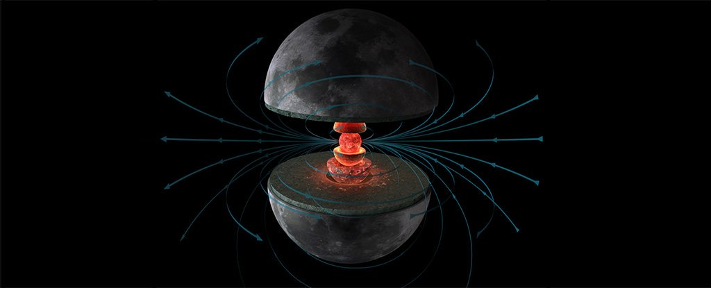 Researchers Found That The Moon Had A Magnetic Field