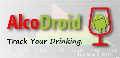 Android Breathalyzer App AlcoDroid