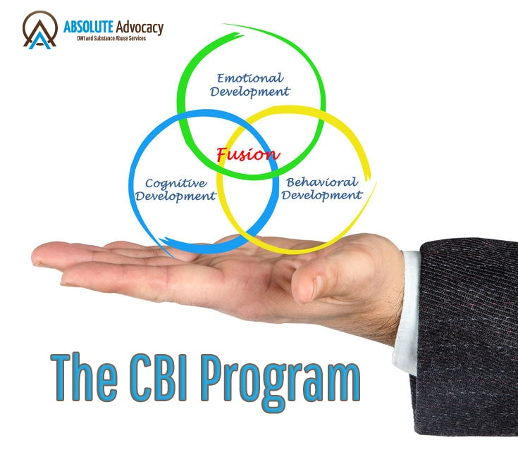 Featured-Image-B3_Introducing-the-CBI-Program-min