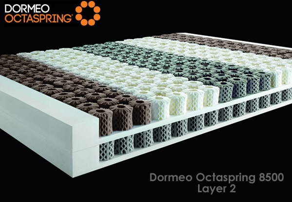 Dormeo Octaspring 8500 Single Size Mattress