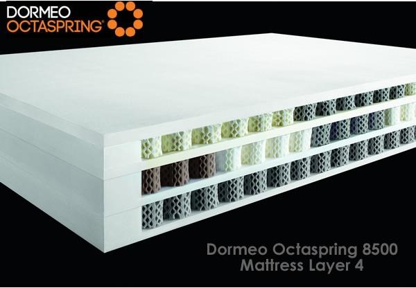 Dormeo Octaspring 8500 Single Size Mattress