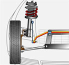 suspension, shocks and struts