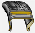 tire sales and service in Framingham MA