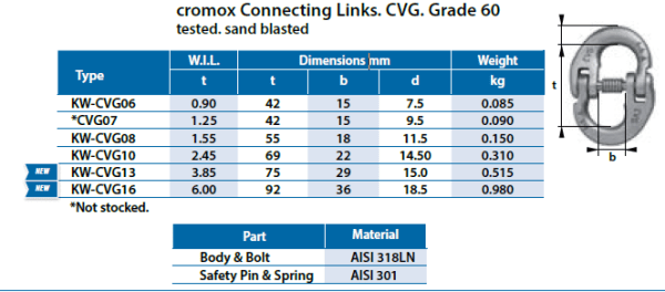 WLL Chart Grade60 Connecting Links