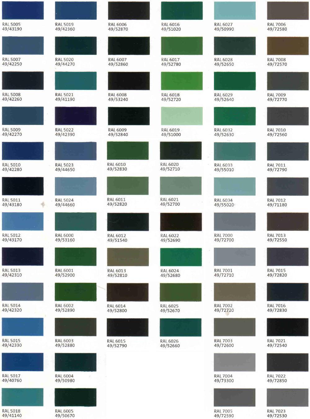 Absolute Powder Coating, LLC. - Color Charts