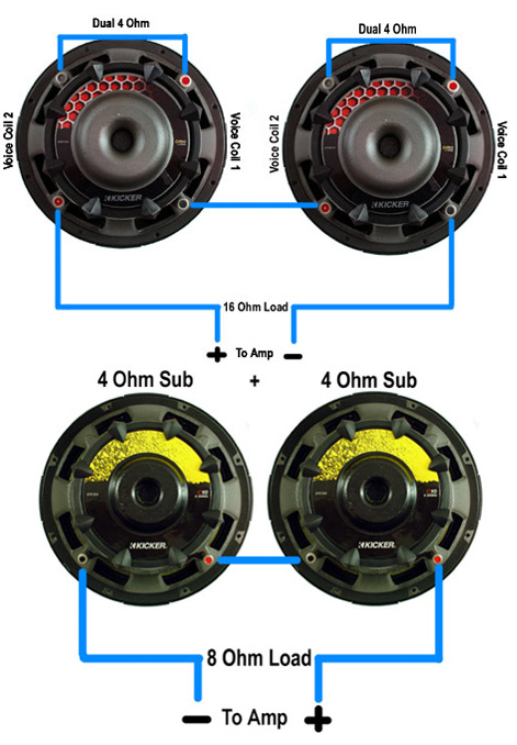 wiring subwoofers  speakers to change ohm's – abtec audio