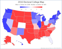 Electoral College Launching 2016 Coverage