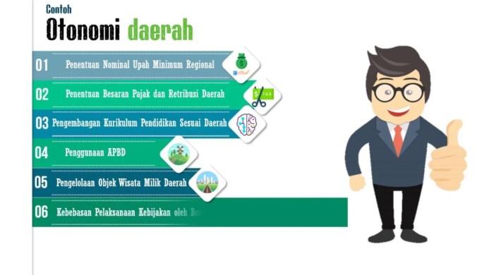 Contoh Otonomi Daerah