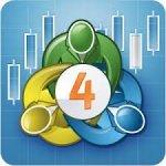 MT4-indicators
