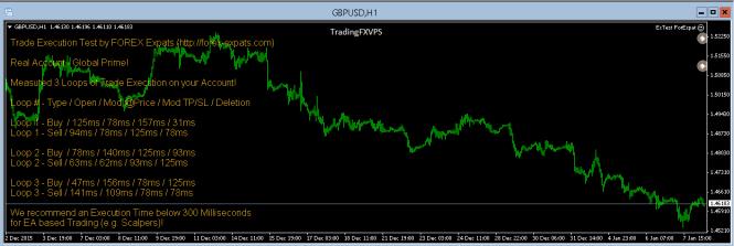 Trading FXVPS exec speed