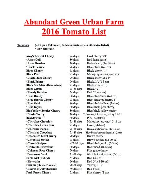 2016 Updated Tomato List w: Description For Website JPEG