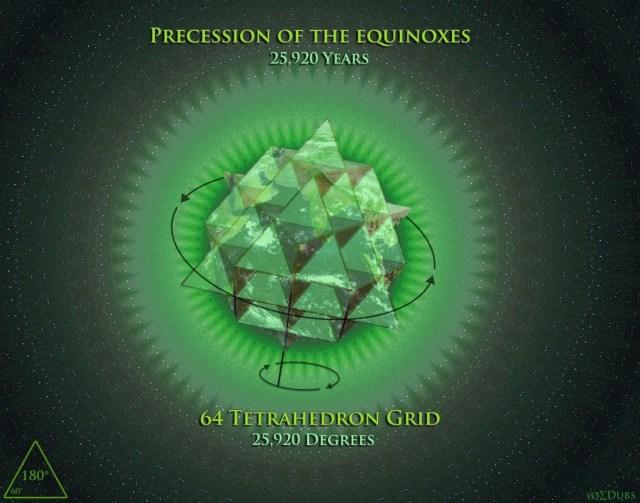 64 Tetrahedron Grid + Equinox