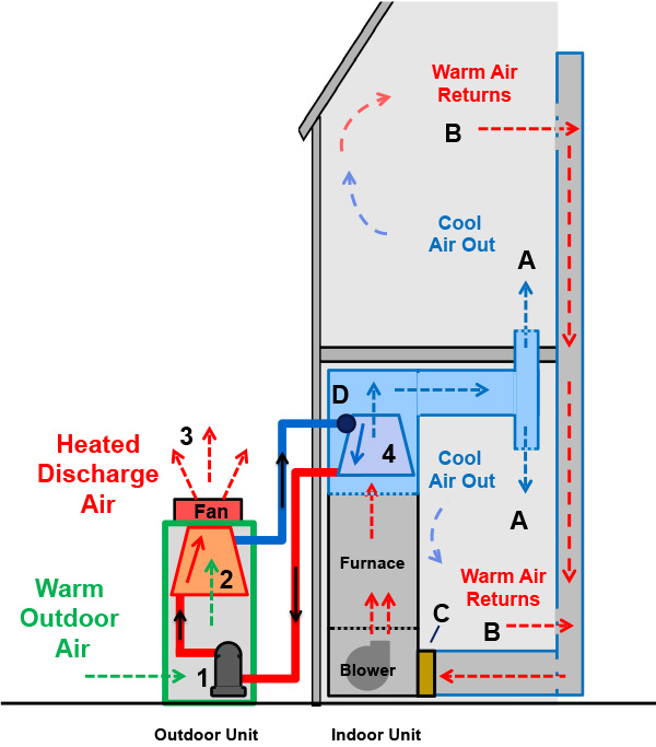 york heating and air conditioning wiring diagrams bmw mini cooper diagram central ac schematic, central, get free image about