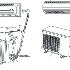 Goodman Wiring Diagram Air Conditioner Problems Plot Fill In Ac Condenser Fan Replacement. Diagrams. Images