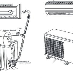 split air conditioners [ 1363 x 737 Pixel ]
