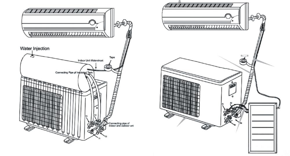 medium resolution of split air conditioners