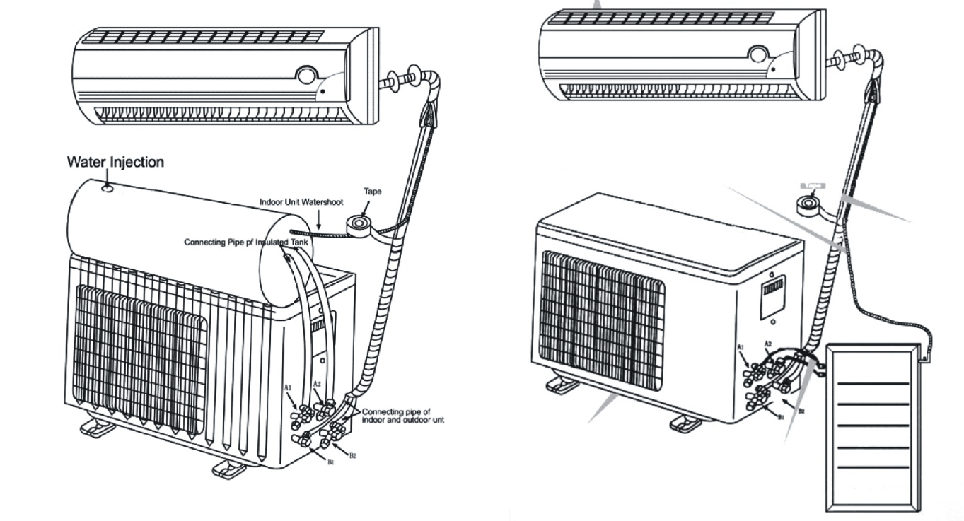 hight resolution of split air conditioners