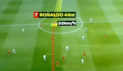 ronaldo gól