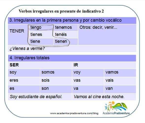 verbos irregulares español gramática nivel A1