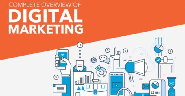 Digital Marketing Training in Lagos: Digital Marketing Overview