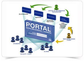 Features of FUNAAB Portal