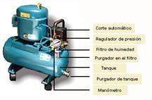 compresor-C10-aerografo-aerografia-academia-c10-carlos diez-ilustracion