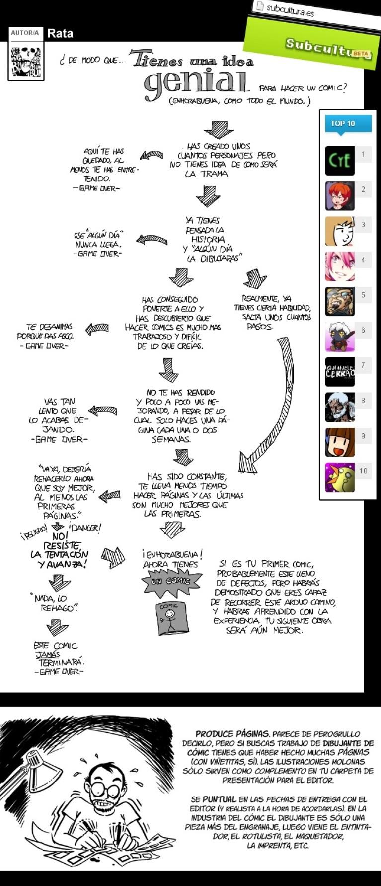 el-arduo-camino-dibujante-comics-madrid-academiac10-alvaro-muñoz