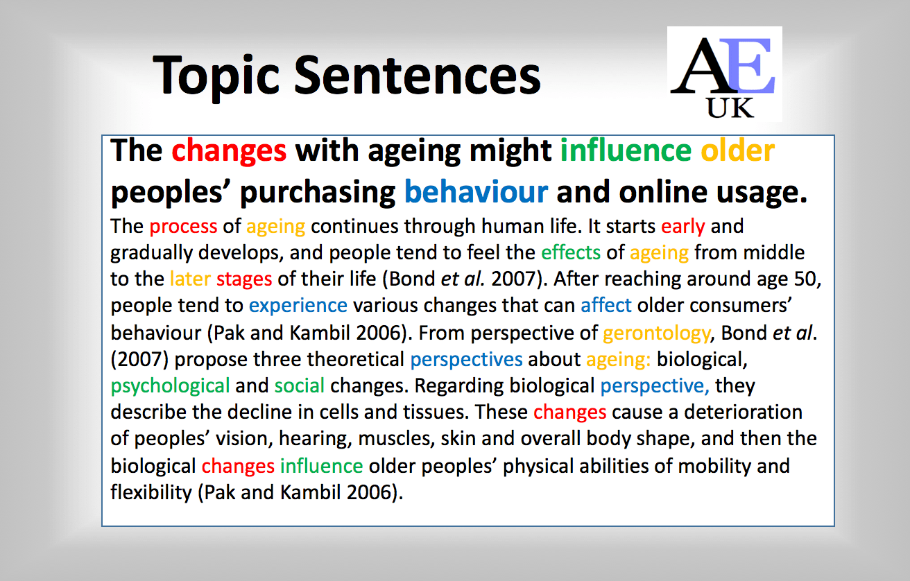 How To Write A Good Topic Sentence In Academic Writing