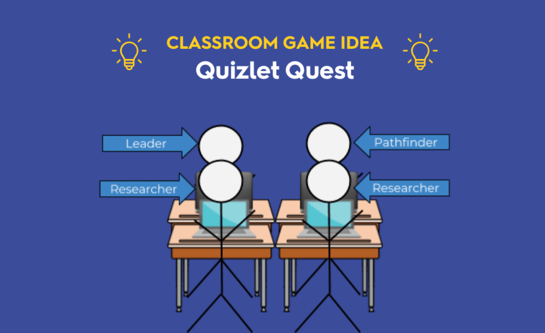 Aplikasi Pendidikan Quizlet