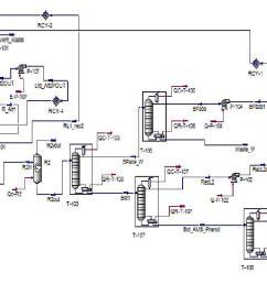 aspen process flow diagram [ 1575 x 634 Pixel ]