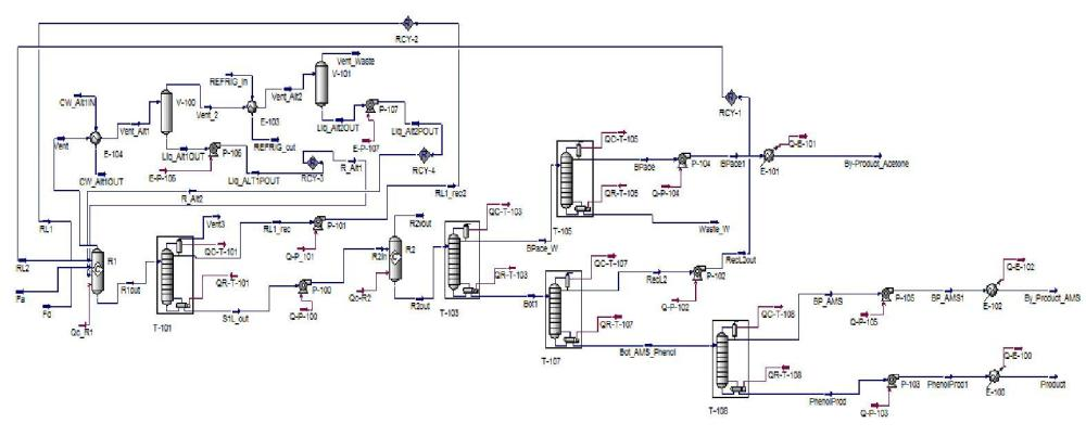 medium resolution of aspen process flow diagram