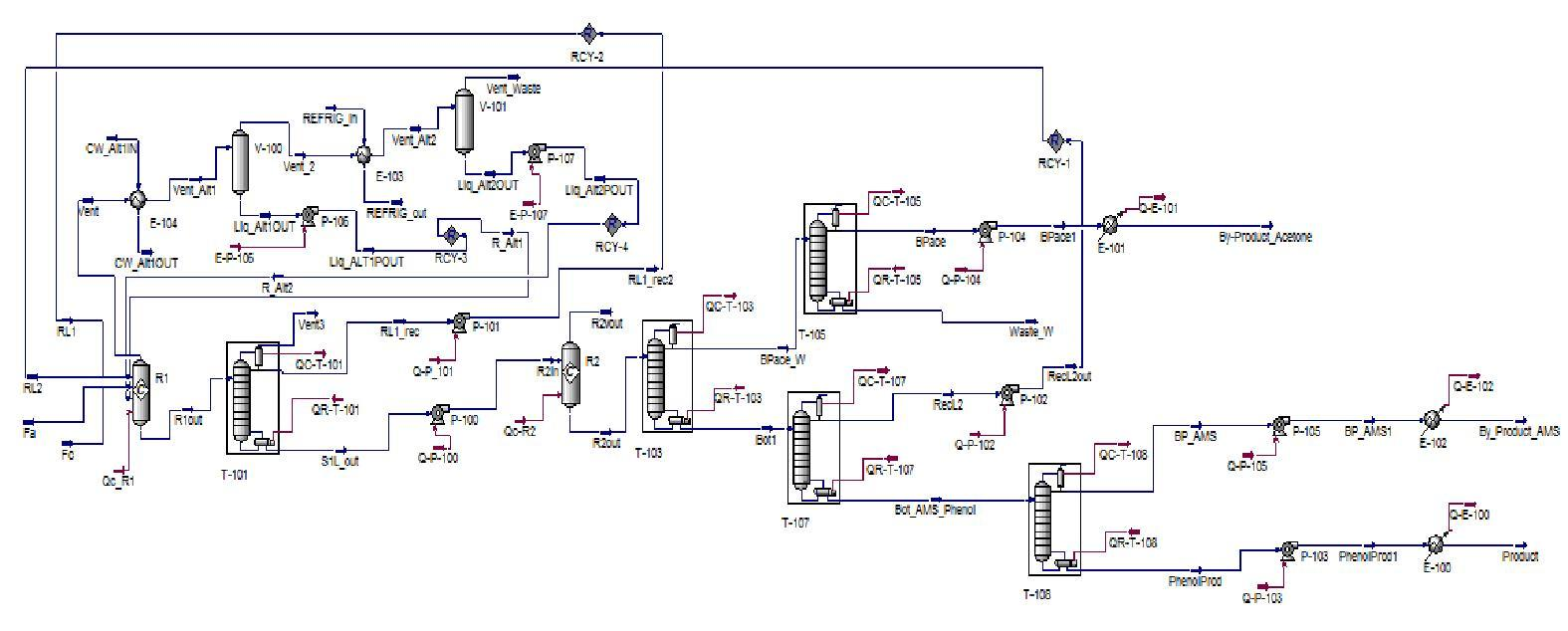 hight resolution of aspen process flow diagram